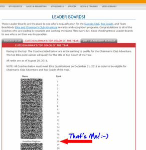 My Lead System Pro Review - My Results